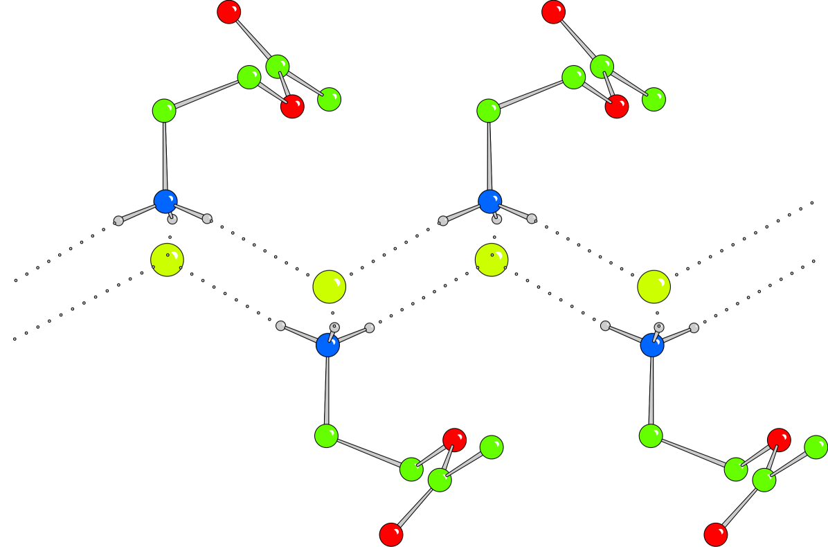 Hydrogen bonding in 3-methoxy-3-oxopropanaminium chloride